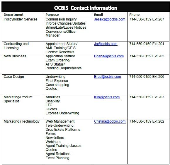 OCBIS Contact